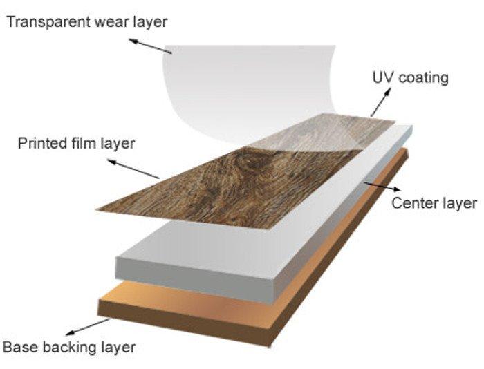 Durability Luxury vinyl tiles
